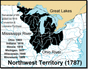 Northwest Ordinance States Admitted and Dates