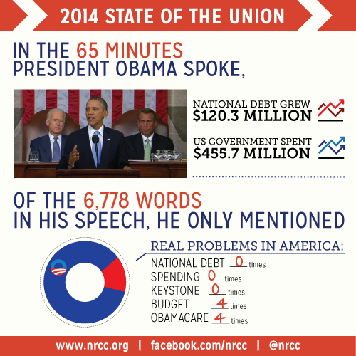 state of the union address 2003 essay The following is a series of reports by upi writers on president bush's state of the union address on tuesday, jan 28.