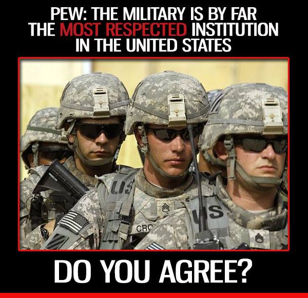 Do You Agree That The Military Is By Far The Most Respected Institution In The United States? Meme