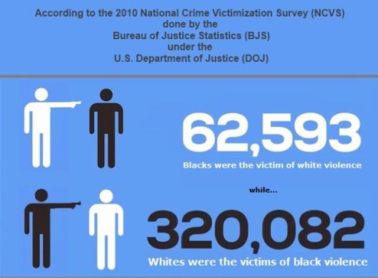 Black_Violence_a