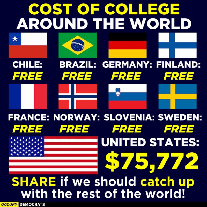 """college tuition in the united states should be free How free college tuition in one country exposes unexpected pros and cons   related: us quietly works to expand apprenticeships to fill white-collar jobs   to earth, he said, """"i don't think going to university should be elitist."""