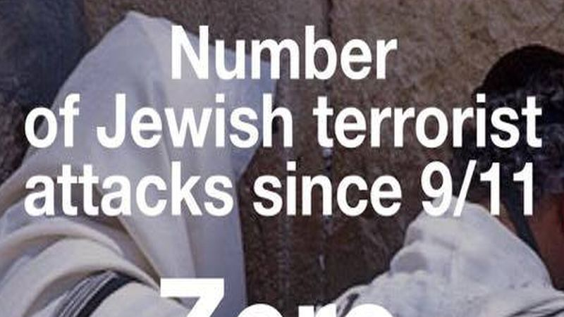 Quot By The Numbers Quot Meme Reveals Source Of Worldwide Terrorism