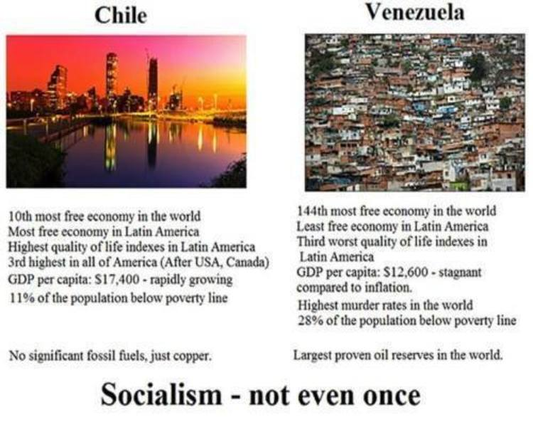 """compare and contrast federalism and socialism Yet the ready and frequent use of the term """"socialist"""" by a variety of sources does   in contrast to the 19th century, the us already operates on a much-diluted   what might help rationalize things is to assess and compare."""