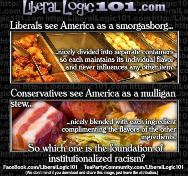 essay on liberal vs conservative Get an answer for 'compare and contrast liberalism v conservatism on both economic and social issues' and find homework help for other social sciences questions at enotes.