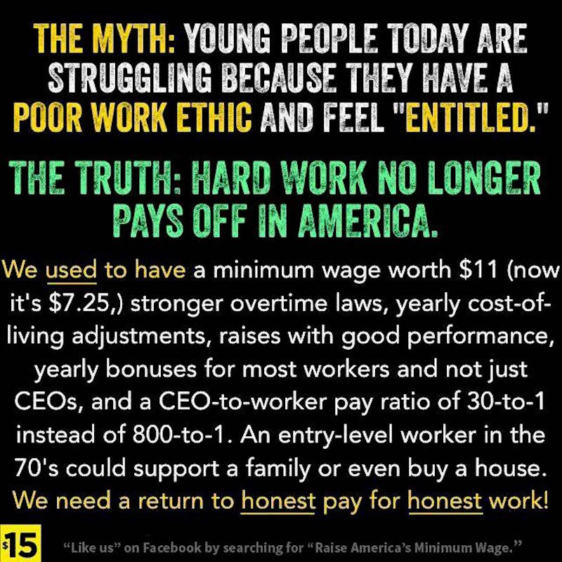 young peoples work ethic then and now essay The young people got the initiative and work ethics of their older predecessors they treated their employer with dignity and respect and they arrived at work punctually furthermore, in former times success and hard work were more important than entertainment and personal pleasure.