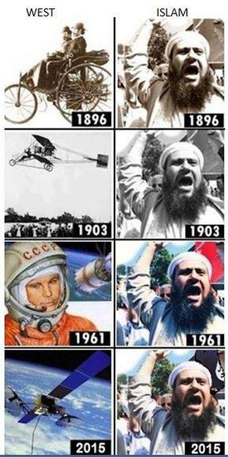 west vs islam 750