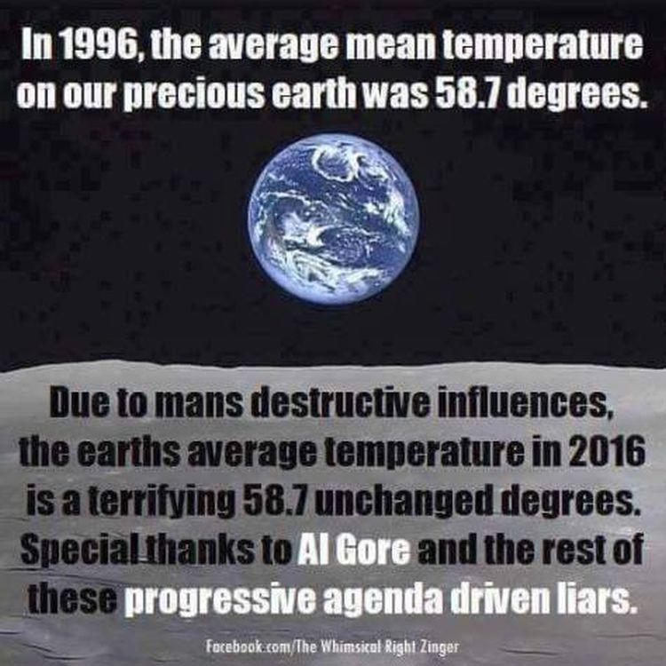 global warming lies 750