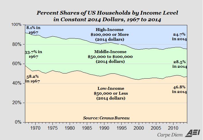 IncomeShares1