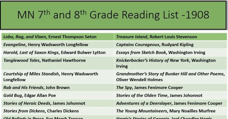 Middle School Reading Lists 100 Years Ago vs. Today