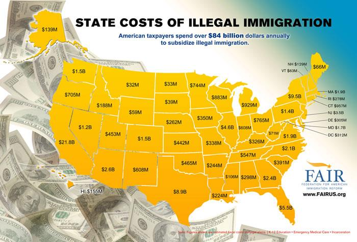 State Costs Of Illegal Immigration