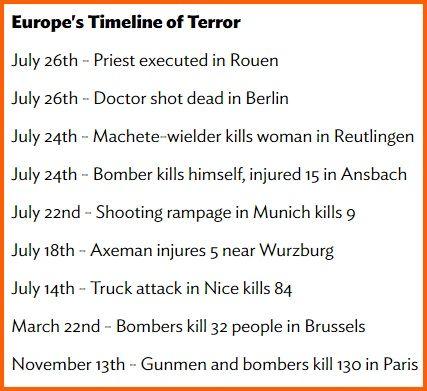 terror-timeline