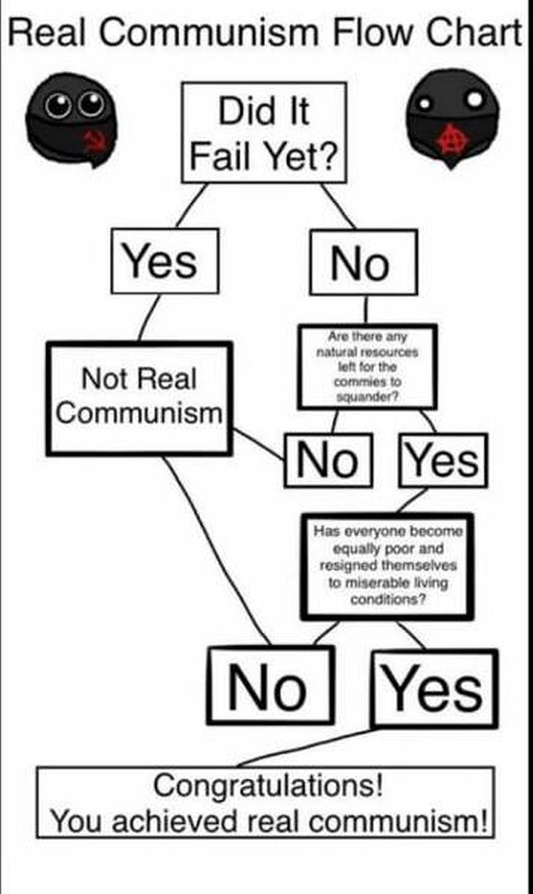 commie flow chart