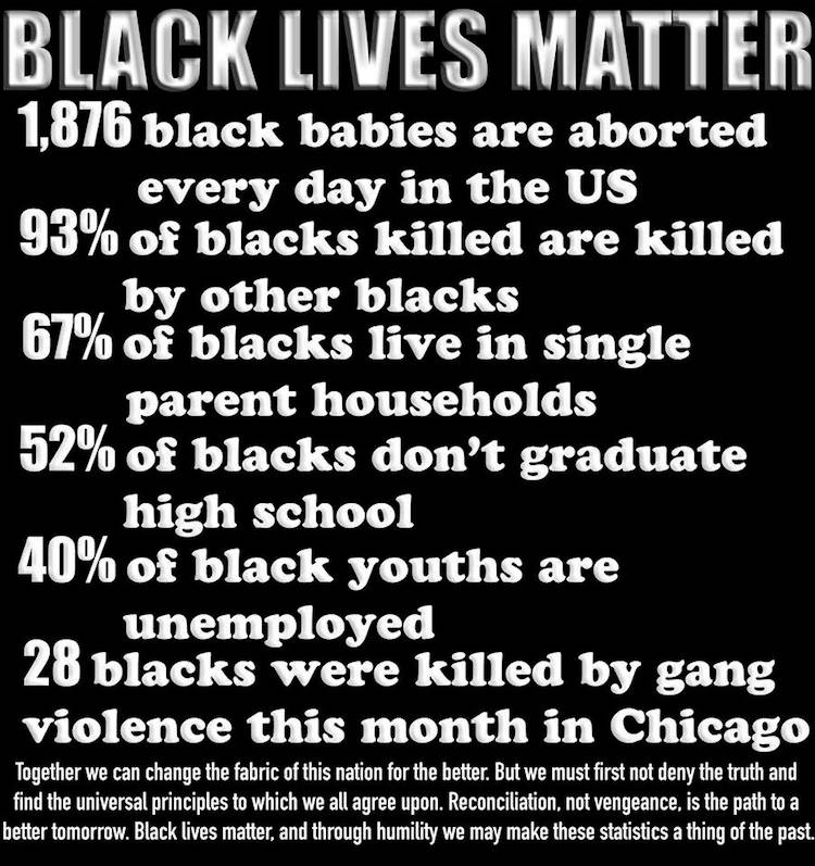 black on black violence essay Herschel dixon jr english 102-3 dr collier 04 april 2012 black vs black black on black violence has emerged as the most substantial social problem.