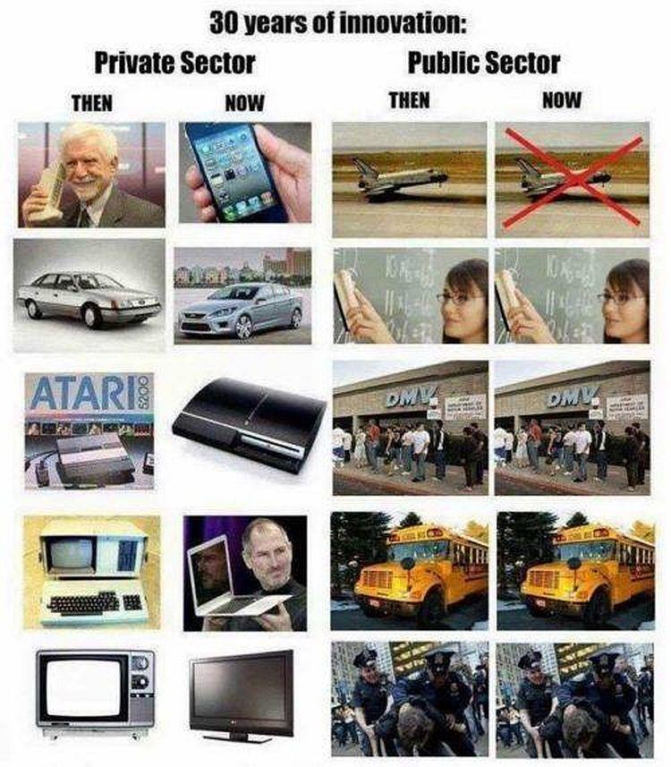 evolution-of-tech