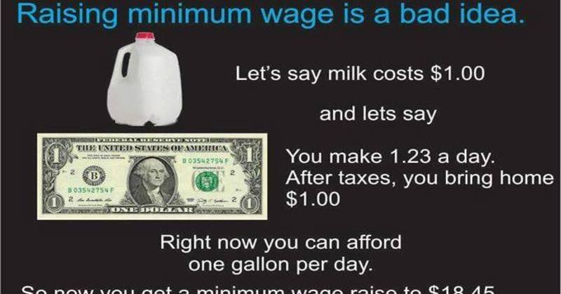 Top Ten Arguments for Raising the Minimum Wage