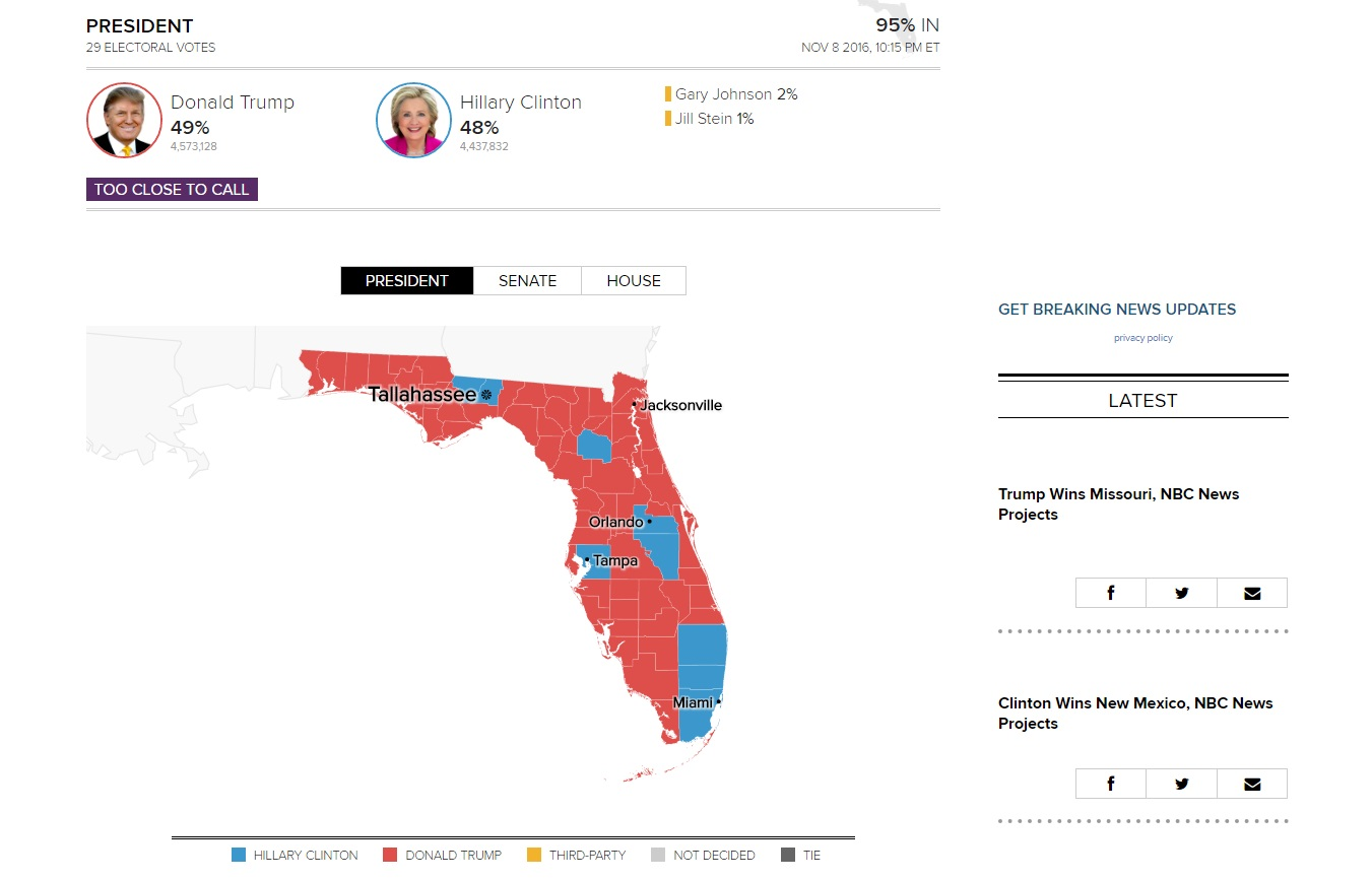 florida-election-night-trump-victory