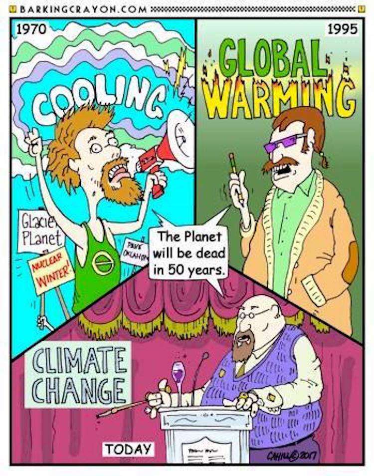 warmingcooling