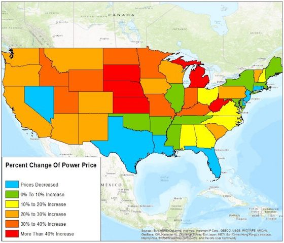 Amazingly Energy Got More Expensive In The United States Even Though Cost Of Actually Generating That Electricity Fell By Nearly Half Due To