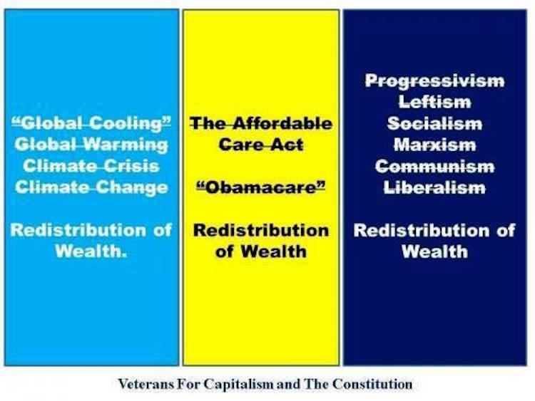WealthDistribution