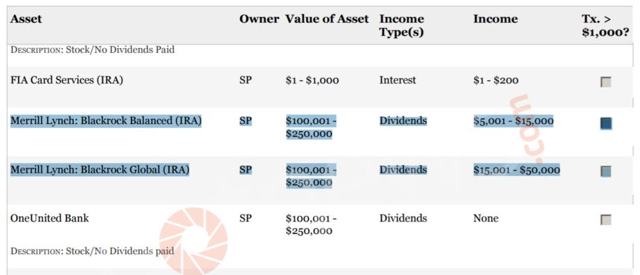 Screenshot-2015-Waters-House-Financial-Disclosure-Report-920x395