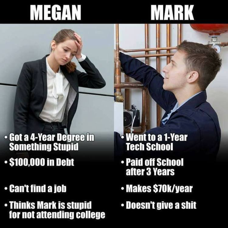 Are You a 'Megan' or a 'Mark'?