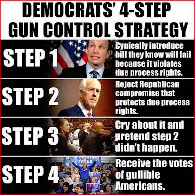7 Terrible Liberal Gun Control Arguments … And How To Beat Them