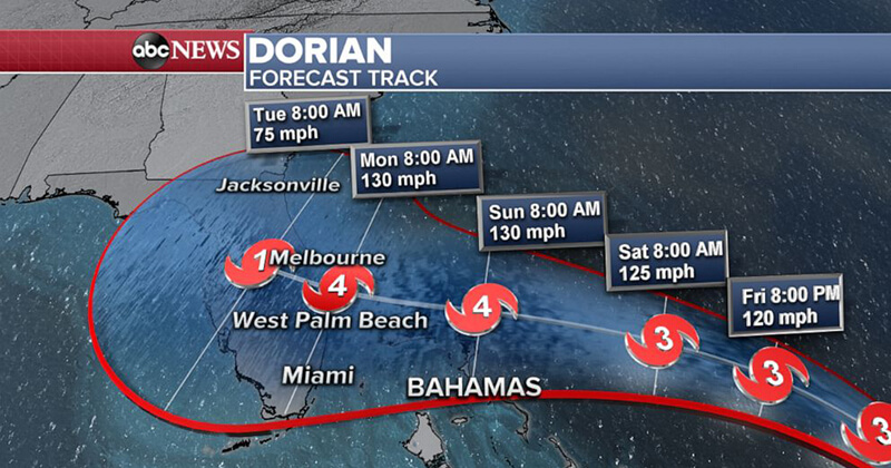 Image result for Democrats Cheering For Hurricane Dorian To Devastate Florida To Get Back At Trump